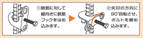 鉄筋フック 取付方法